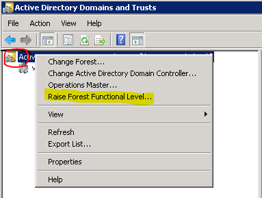 level forest